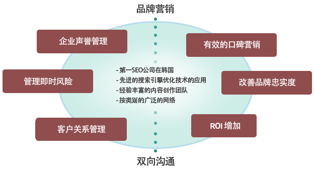 service-info-img2